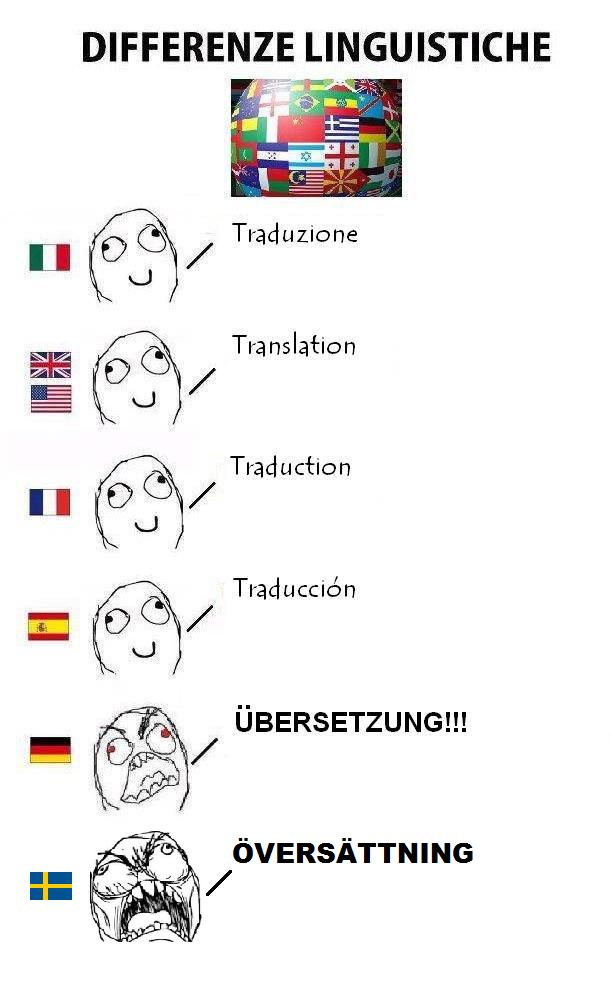 Språkliga skillnader
