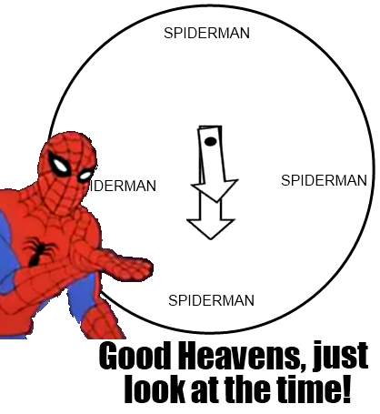 Spiderman Time