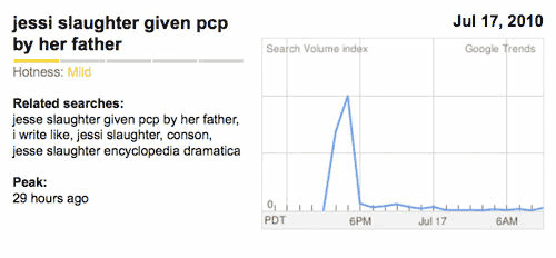 Google Trends for July 17th