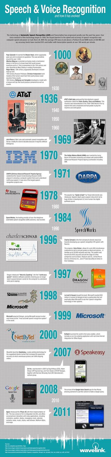 The 1,000-Year Evolution of Speech and Voice Recognition