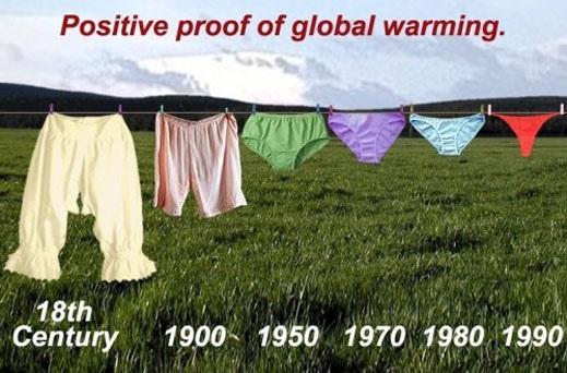 Global Panties