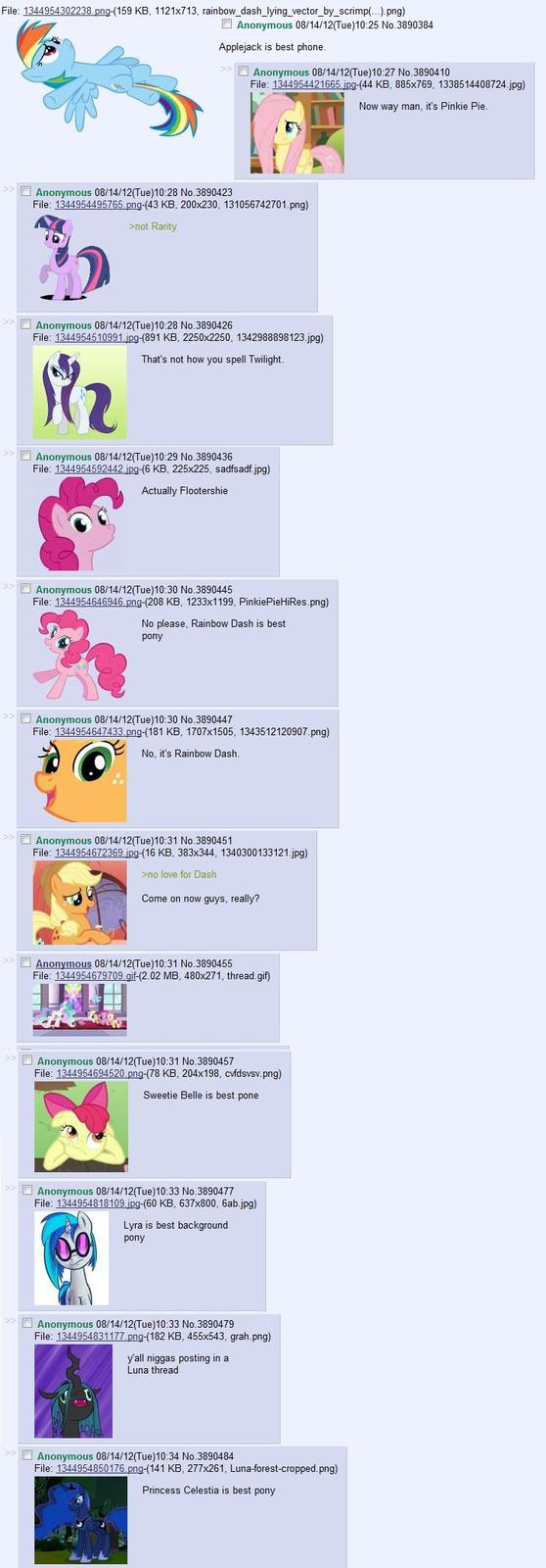 Your typical best pony discussion on /mlp/