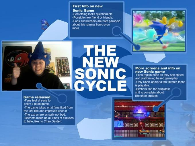 "The ""new"" Sonic cycle"
