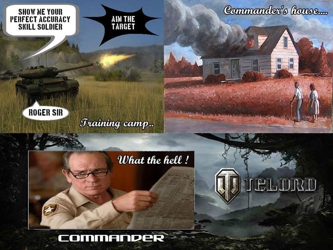 W.o.t Fail training