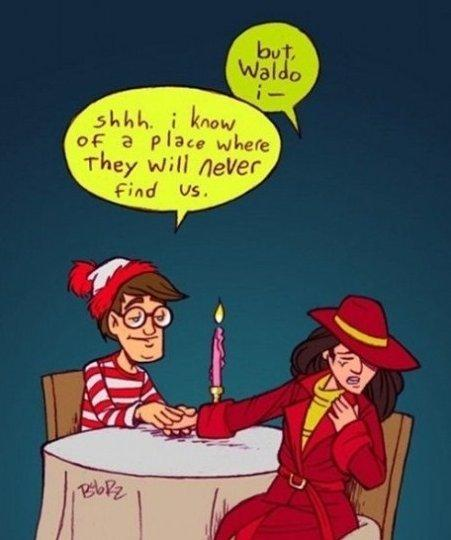 Where in the world is Waldo Sandiego?