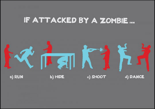 If Attacked by a Zombie
