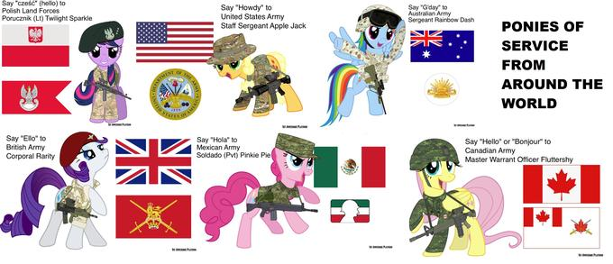 6 nations, 1 thing in common,  even those who defend them are bronies
