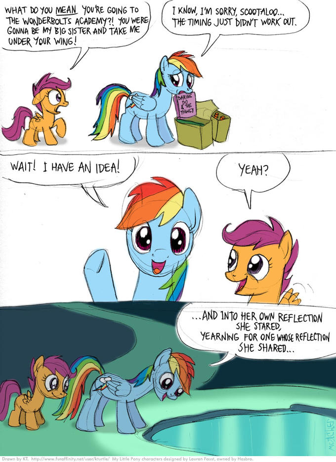The Wonderbolts Academy?!