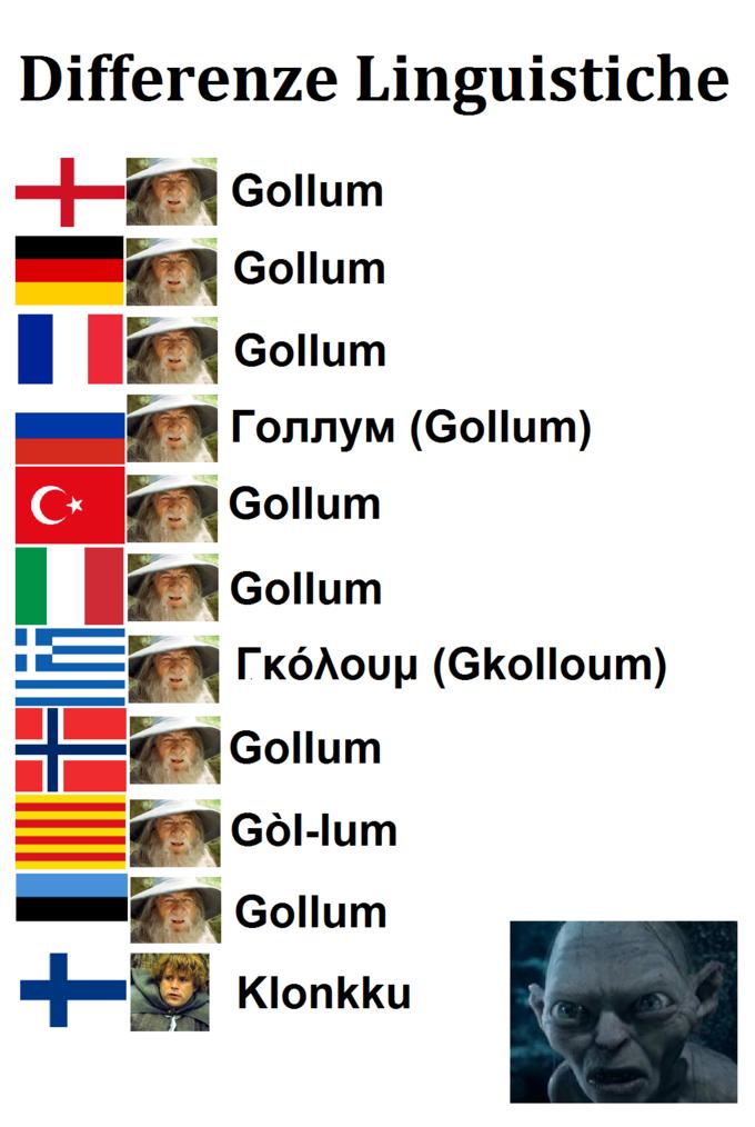 Differenze Gollumistiche