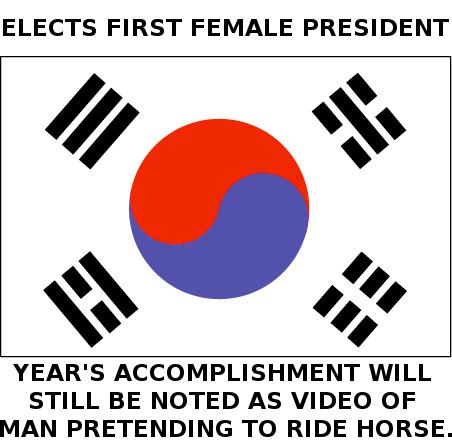 2012 in South Korea