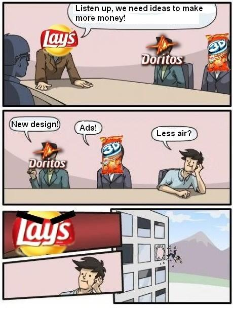 What's Next, More Chips?