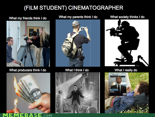 Cinematographers