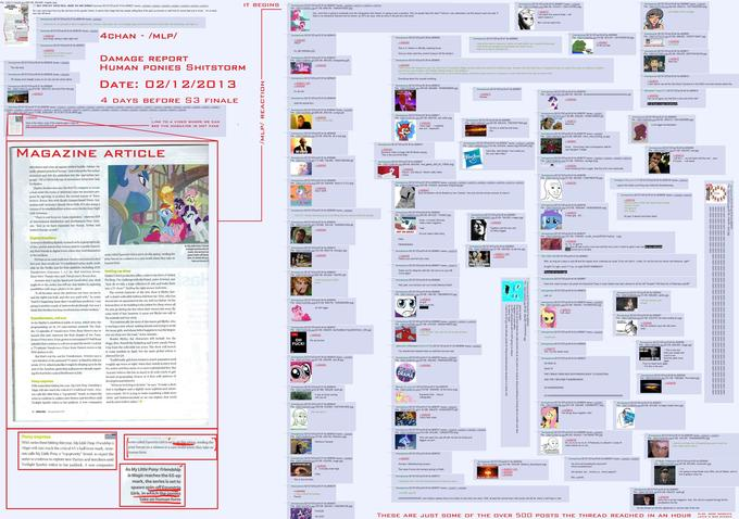 Meanwhile in /mlp/