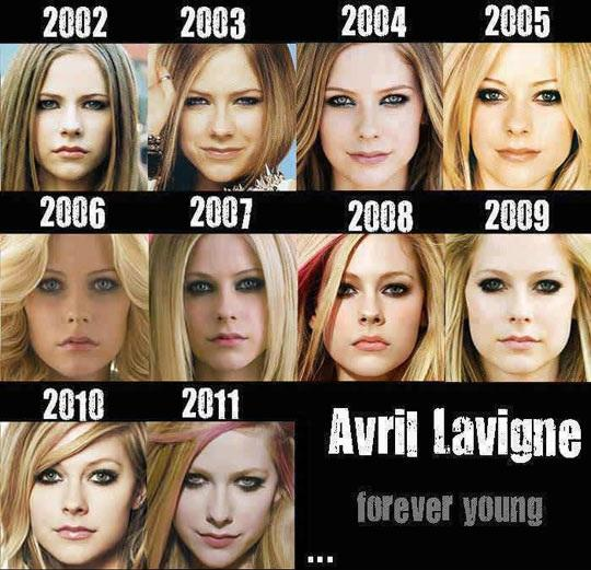 Avril Lavigne is Forever Young
