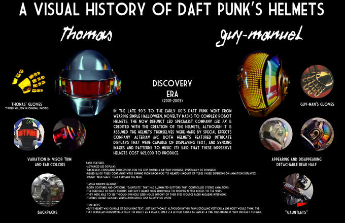 History of Daft Punk's Helmets and Outfits