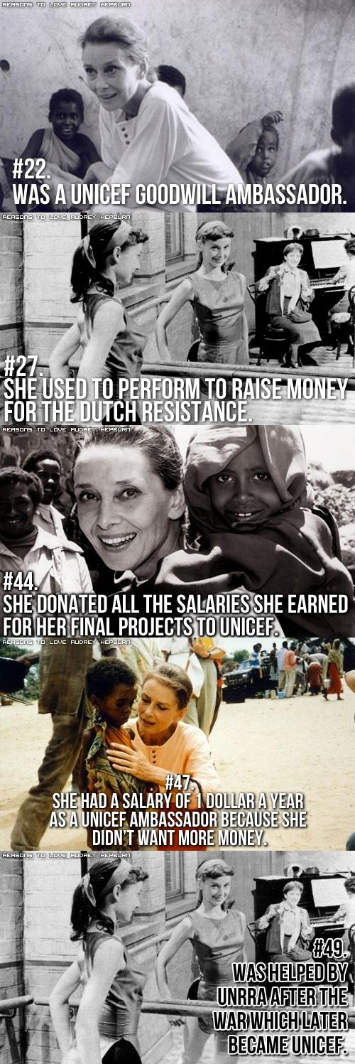 Some facts about Audrey Hepburn