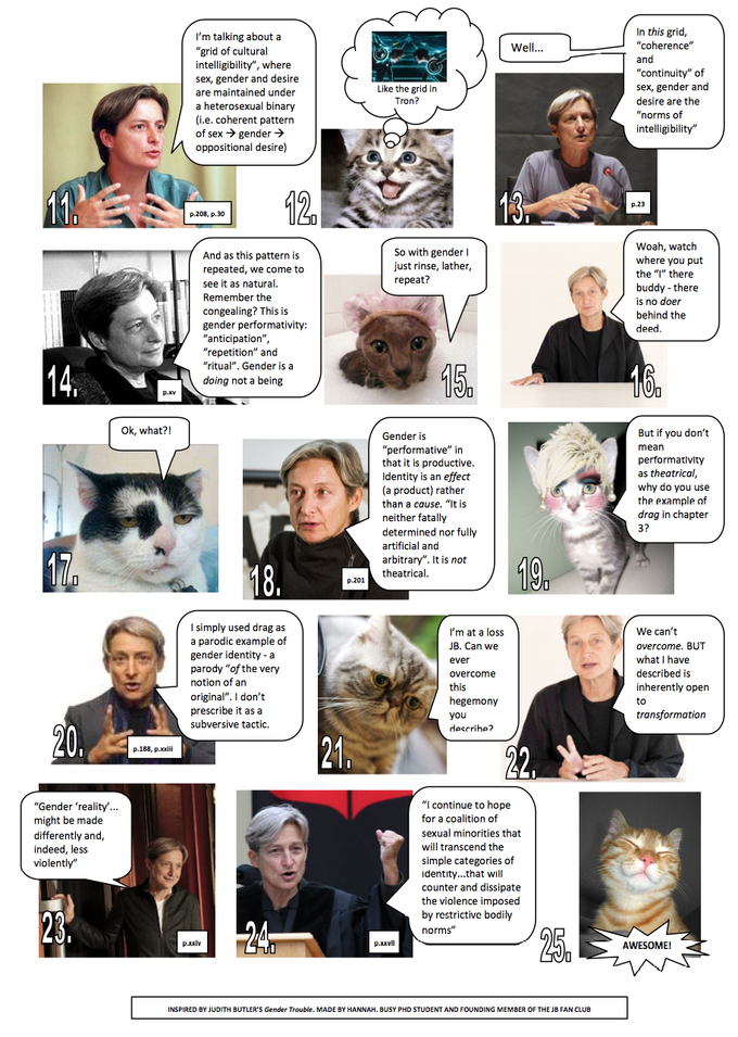 Judith Butler Explained with Cats - Part Two