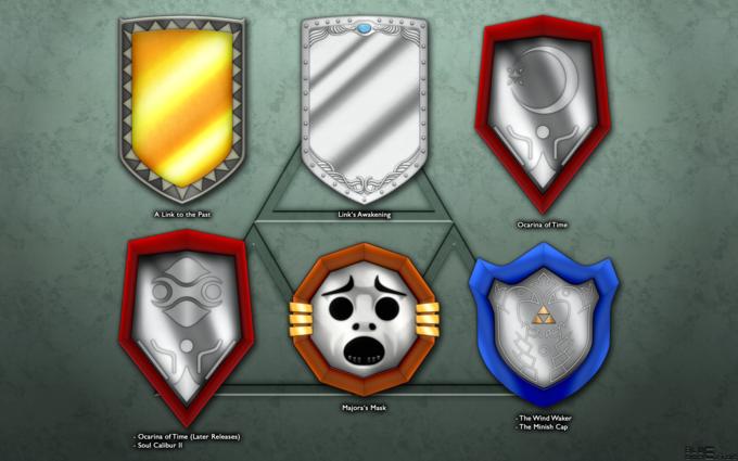 Evolution of Link's Mirror Shield