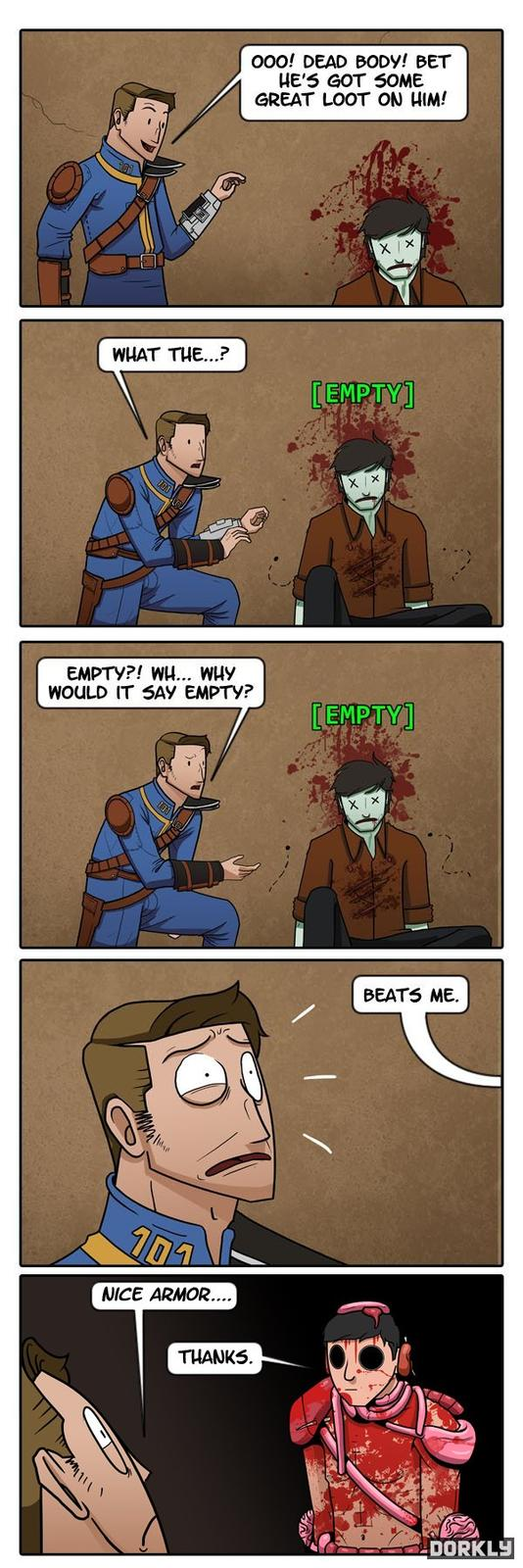 The Mystery of Fallout Corpses