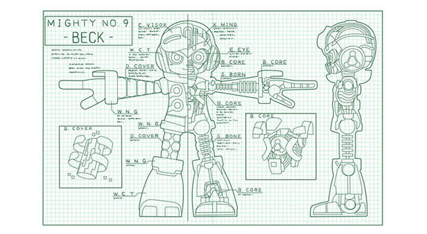 Blueprints of a Mighty Number