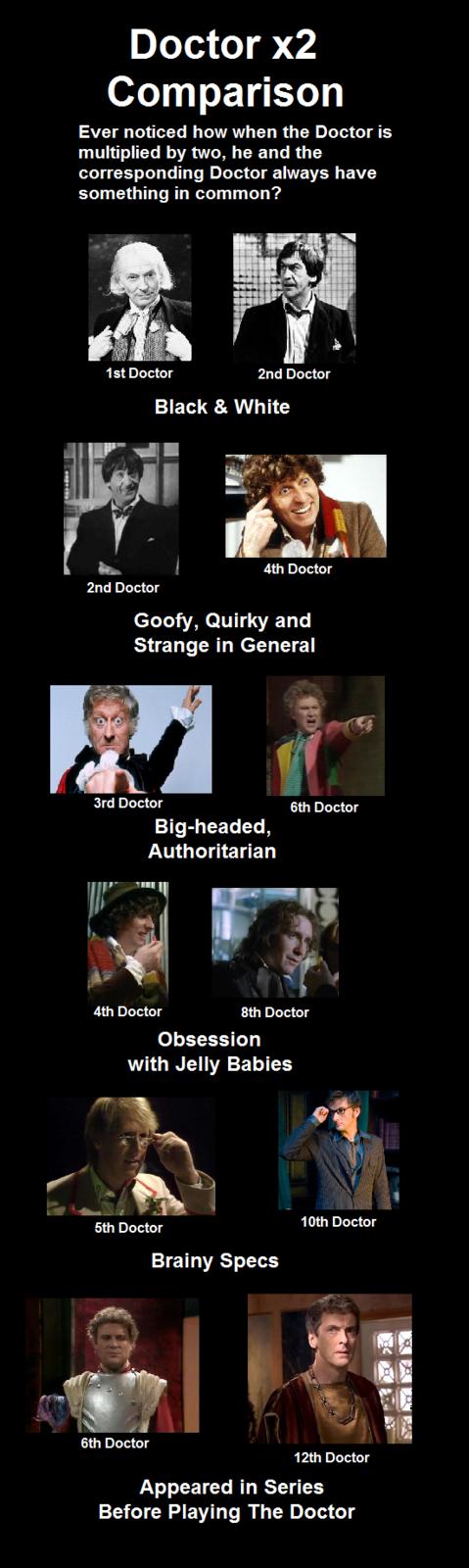 Doctor x2 Comparison