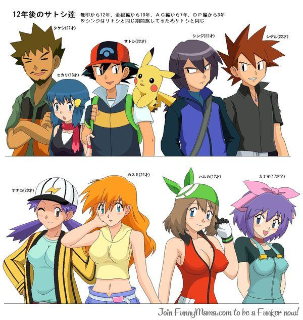 What if Pokemon characters actually aged?