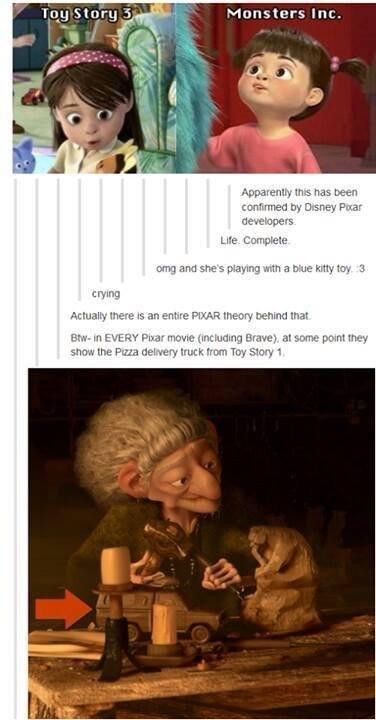 Pixar Continuity