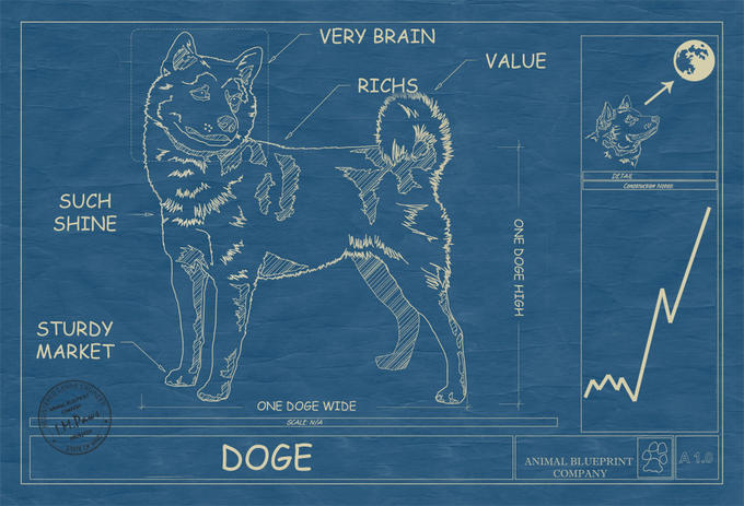Doge Blueprints