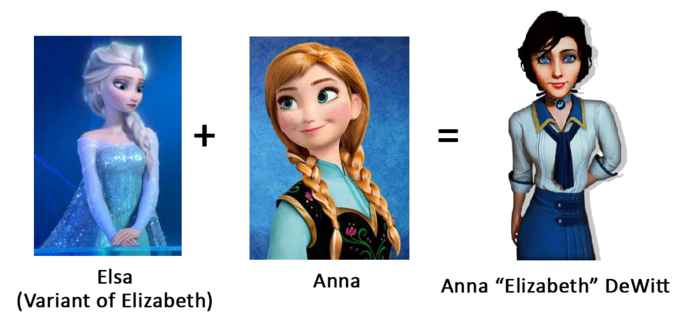 Were the Luteces in Arendelle?