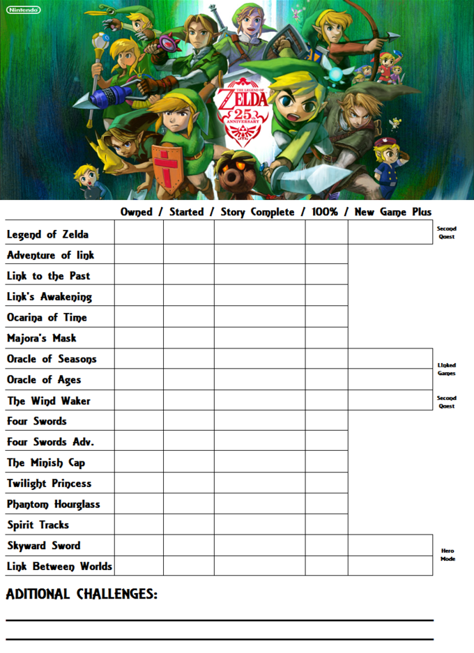 Legend of Zelda Checklist