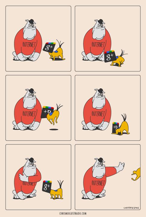 Google+ in a nutshell