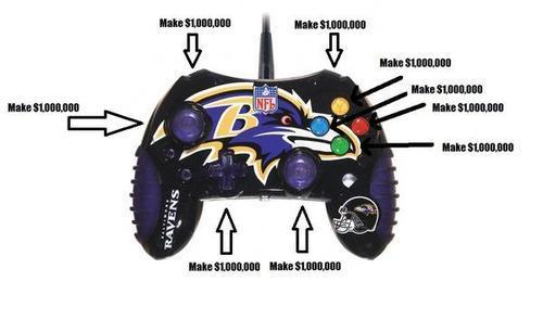 Baltimore Ravens Joe Flacco Edition Xbox Controller