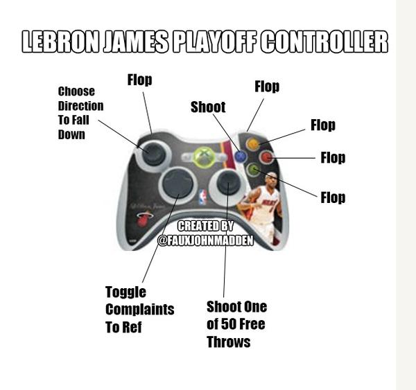 Lebron James NBA Playoff Controller