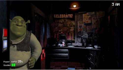 five nights at ... Homestuck Games Online