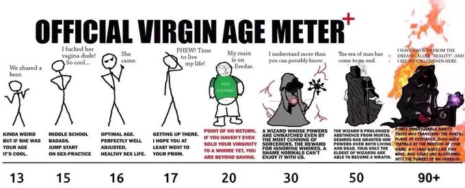 i 20 and a virgin male dating