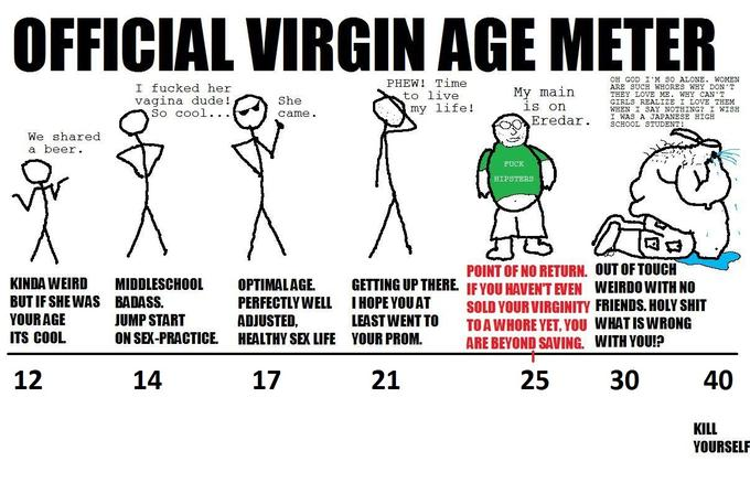 Loose your female virginity by yourself