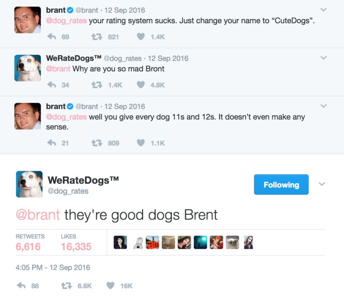 They Re Good Dogs Brent