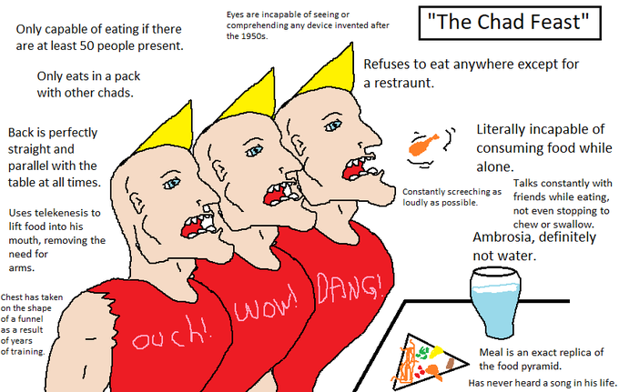 infographic of the Chad Feast