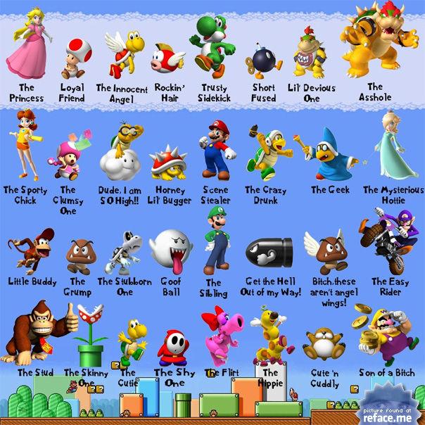 Category:Super Mario Bros. Characters - mario.fandom.com