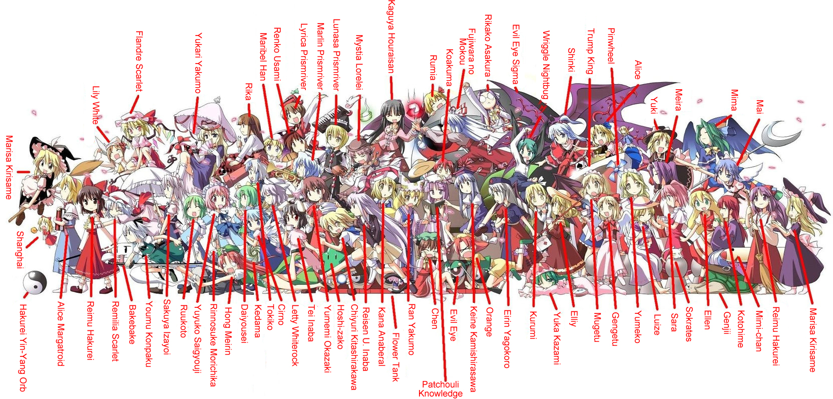 List of Touhou Project characters - Wikipedia