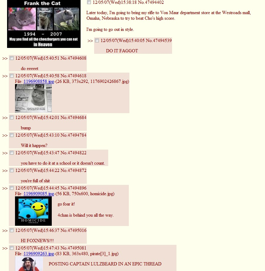 Image  201080]  4chan  Know Your Meme
