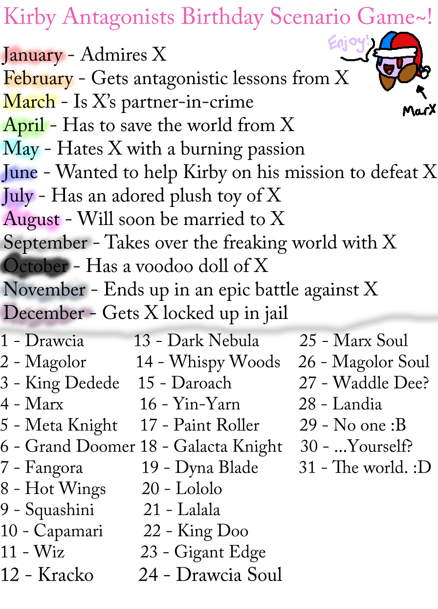 the kirby antagonists birthday scenario game