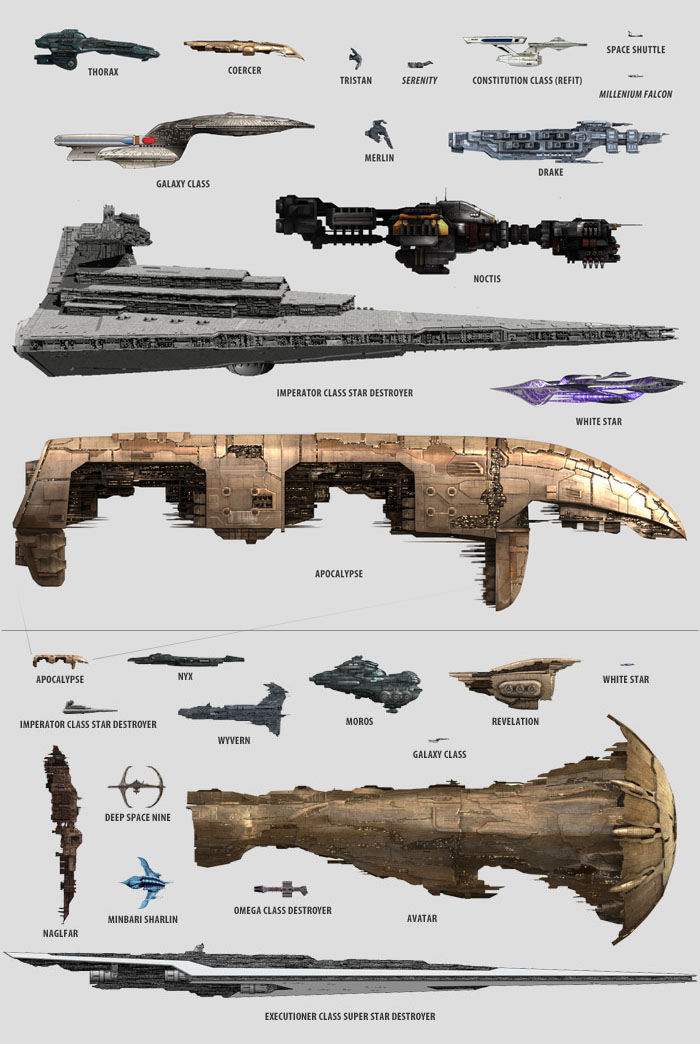 EVE Ship Comparison | EVE Online | Know Your Meme
