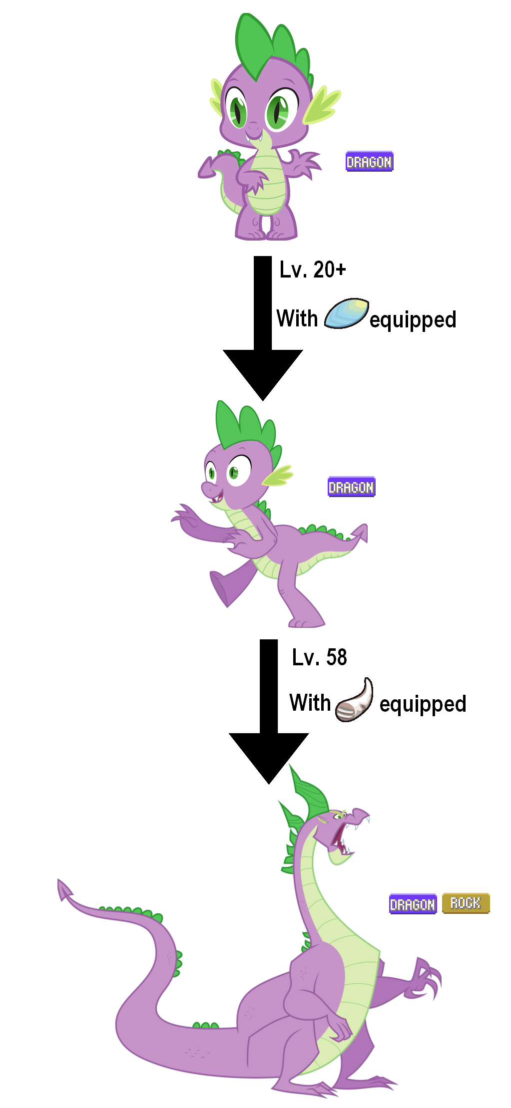 Spike Evolution Line My Little Pony Friendship Is Magic Know Your Meme