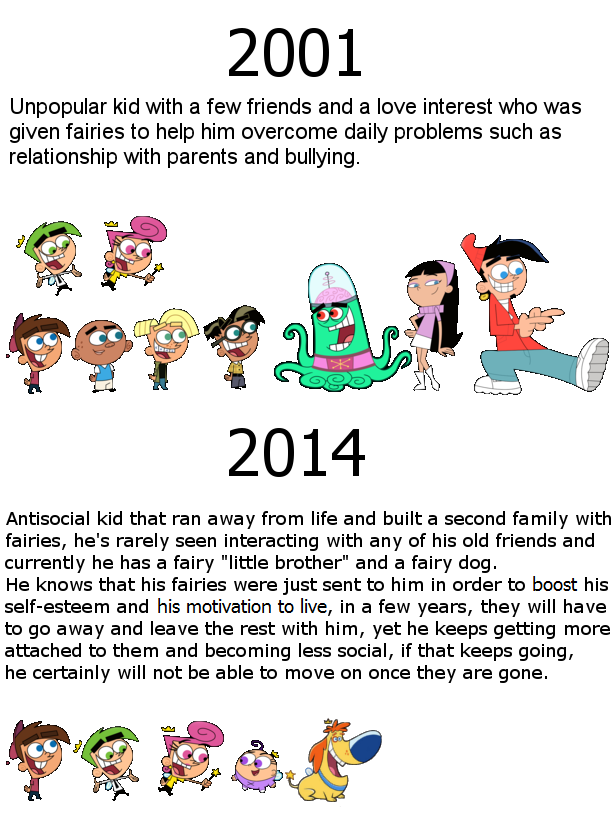 The Fairly Oddparents Ymmv Tv Tropes