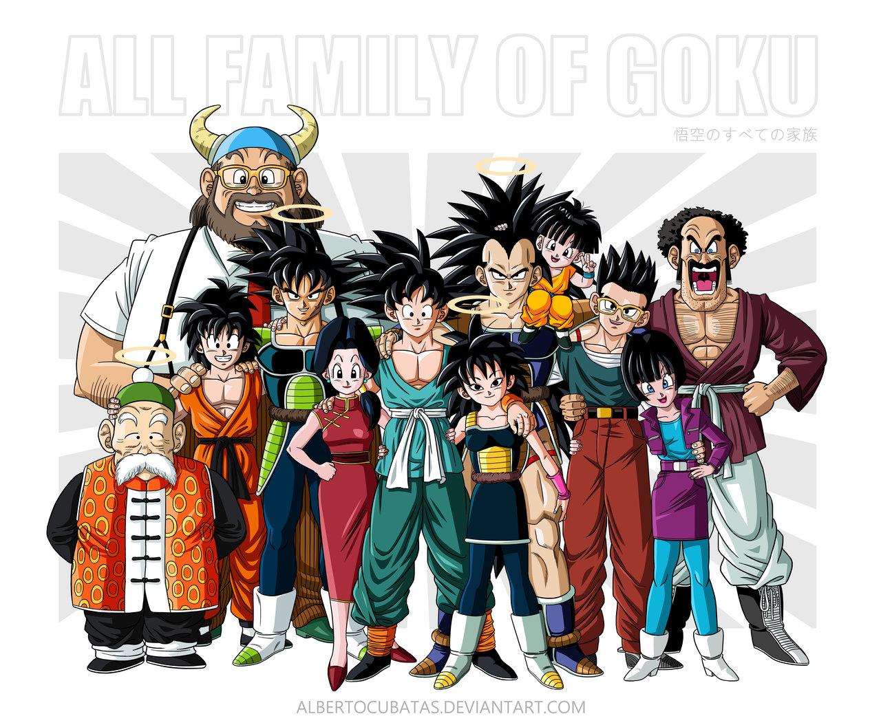 Goku's family | Dragon Ball | Know Your Meme