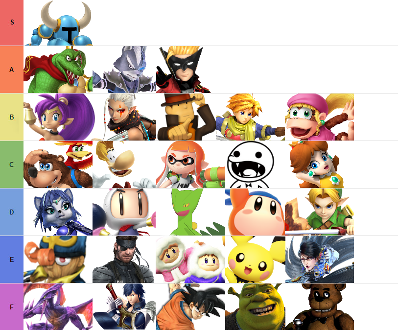 Smash ballot tier list update smash bros fighter ballot know your
